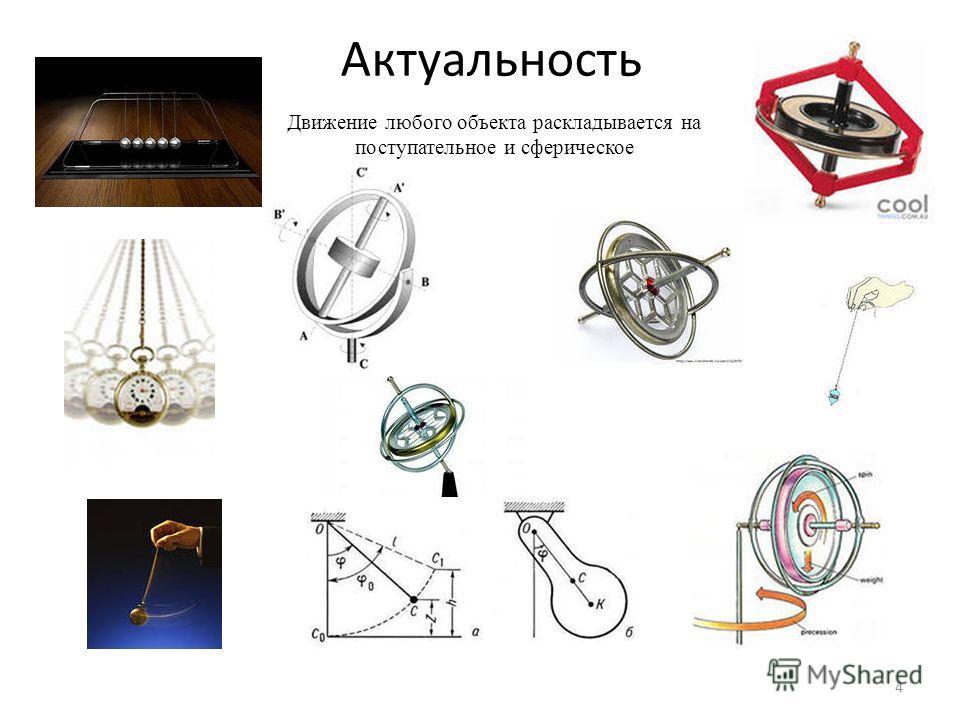 4 Актуальность Движение любого объекта раскладывается на поступательное и сферическое