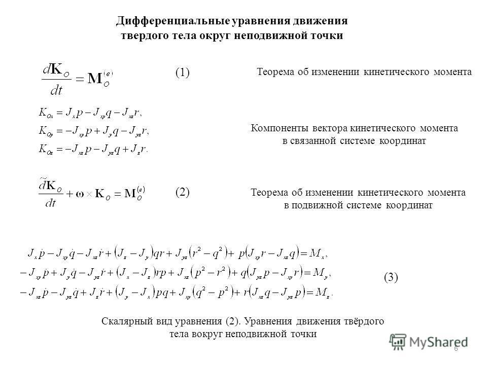 6 Дифференциальные уравнения движения твердого тела округ неподвижной точки Теорема об изменении кинетического момента Компоненты вектора кинетического момента в связанной системе координат (1) Теорема об изменении кинетического момента в подвижной с