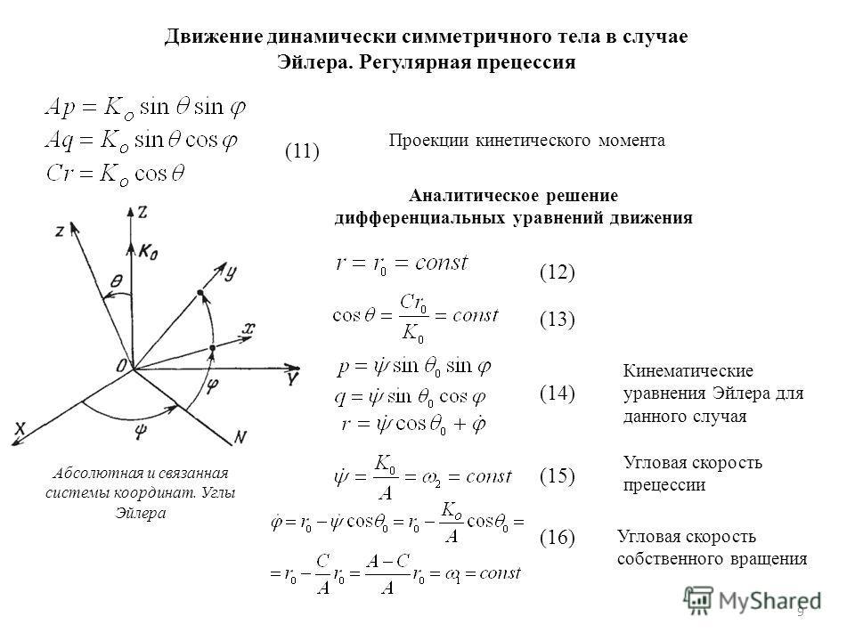 9 Движение динамически симметричного тела в случае Эйлера. Регулярная прецессия Проекции кинетического момента (11) Аналитическое решение дифференциальных уравнений движения (12) (13) (14) (15) (16) Кинематические уравнения Эйлера для данного случая