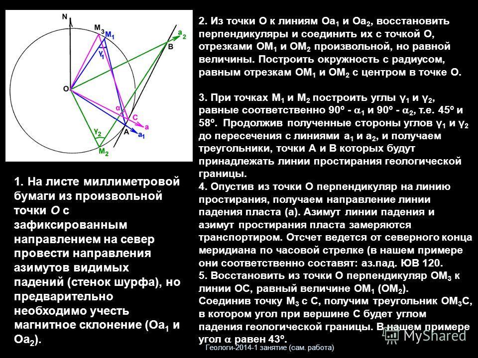 2. Из точки О к линиям Оа 1 и Оа 2, восстановить перпендикуляры и соединить их с точкой О, отрезками ОМ 1 и ОМ 2 произвольной, но равной величины. Построить окружность с радиусом, равным отрезкам ОМ 1 и ОМ 2 с центром в точке О. 3. При точках М 1 и М