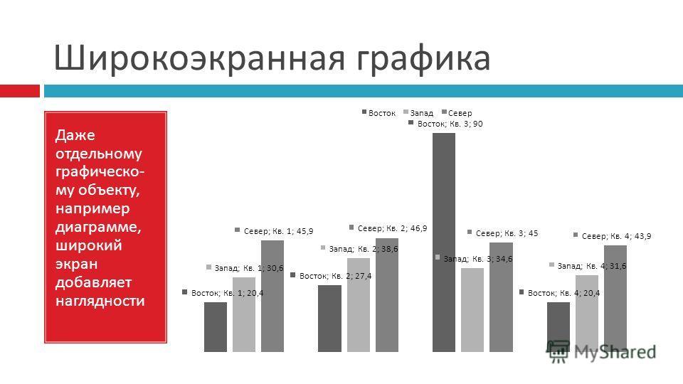 Широкоэкранная графика Даже отдельному графическо - му объекту, например диаграмме, широкий экран добавляет наглядности