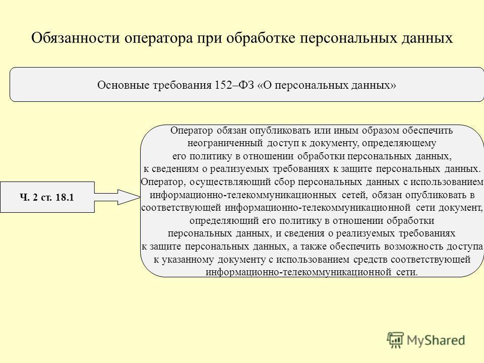 Ч. 2 ст. 18.1 Оператор обязан опубликовать или иным образом обеспечить неограниченный доступ к документу, определяющему его политику в отношении обработки персональных данных, к сведениям о реализуемых требованиях к защите персональных данных. Операт