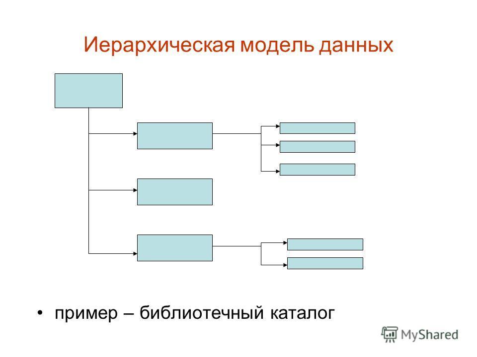 Иерархическая модель данных пример – библиотечный каталог