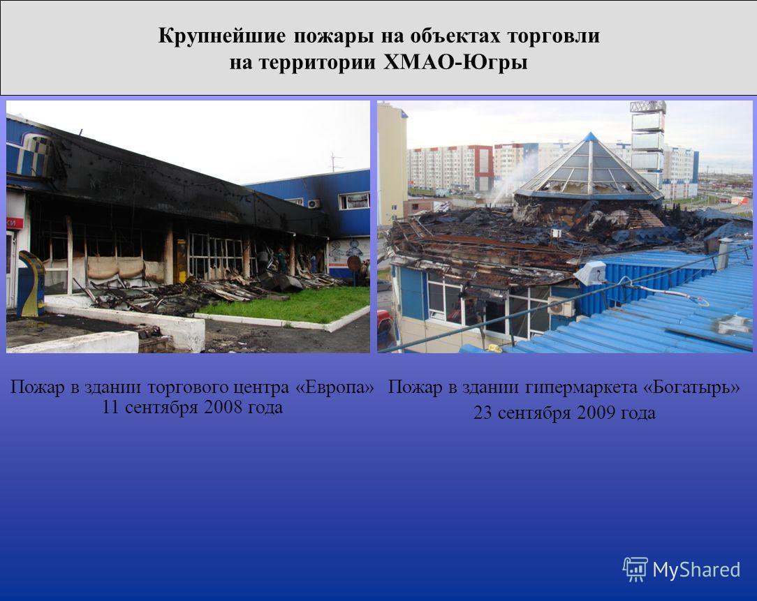 Крупнейшие пожары на объектах торговли на территории ХМАО-Югры Пожар в здании торгового центра «Европа» 11 сентября 2008 года Пожар в здании гипермаркета «Богатырь» 23 сентября 2009 года