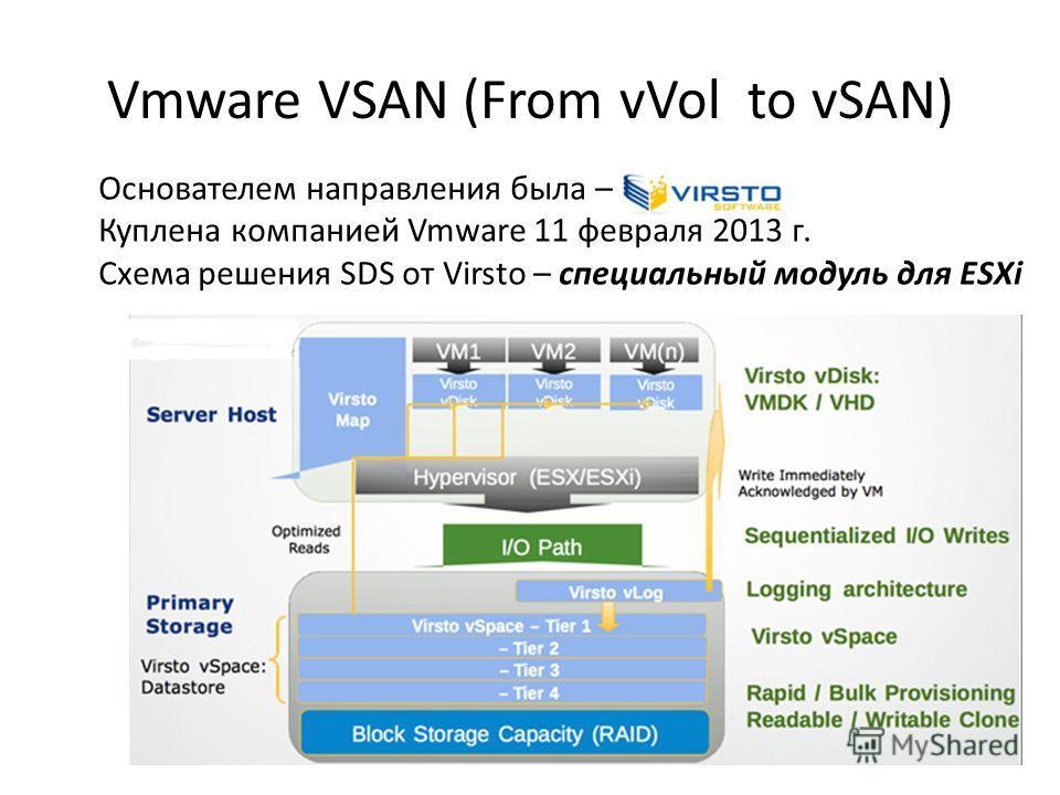 Vmware VSAN (From vVol to vSAN) Основателем направления была – Куплена компанией Vmware 11 февраля 2013 г. Схема решения SDS от Virsto – специальный модуль для ESXi