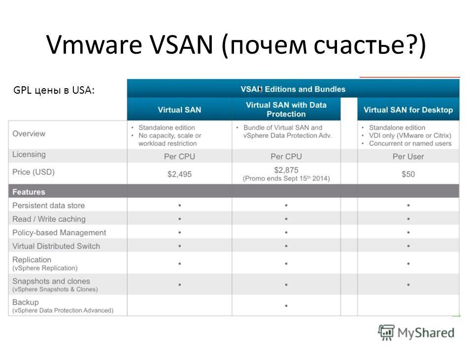 Vmware VSAN (почем счастье?) GPL цены в USA: