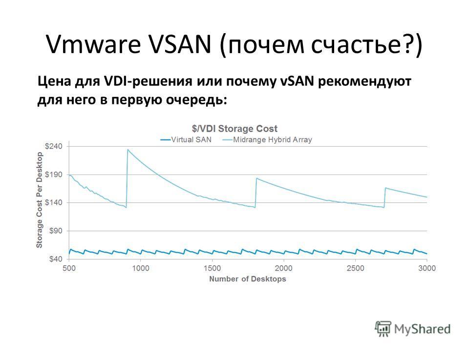 Vmware VSAN (почем счастье?) Цена для VDI-решения или почему vSAN рекомендуют для него в первую очередь: