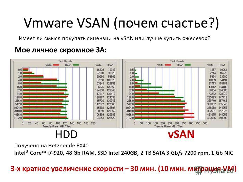 Vmware VSAN (почем счастье?) Имеет ли смысл покупать лицензии на vSAN или лучше купить «железо»? Мое личное скромное ЗА: HDD Получено на Hetzner.de EX40 Intel® Core i7-920, 48 Gb RAM, SSD Intel 240GB, 2 TB SATA 3 Gb/s 7200 rpm, 1 Gb NIC vSAN 3-х крат