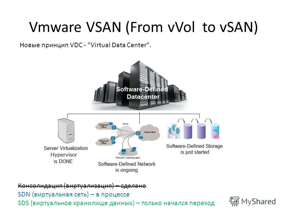 Vmware VSAN (From vVol to vSAN) Новые принцип VDC - Virtual Data Center. Консолидация (виртуализация) – сделано SDN (виртуальная сеть) – в процессе SDS (виртуальное хранилище данных) – только начался переход