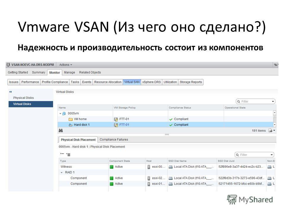 Vmware VSAN (Из чего оно сделано?) Надежность и производительность состоит из компонентов