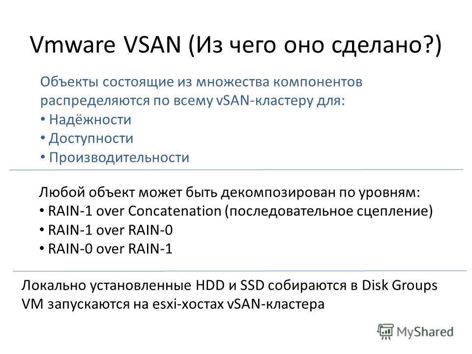 Vmware VSAN (Из чего оно сделано?) Объекты состоящие из множества компонентов распределяются по всему vSAN-кластеру для: Надёжности Доступности Производительности Локально установленные HDD и SSD собираются в Disk Groups VM запускаются на esxi-хостах