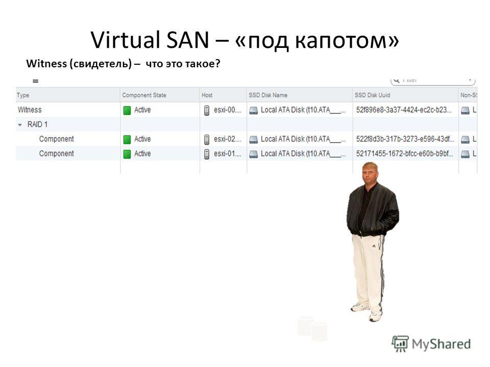 Virtual SAN – «под капотом» 48 Witness (свидетель) – что это такое?