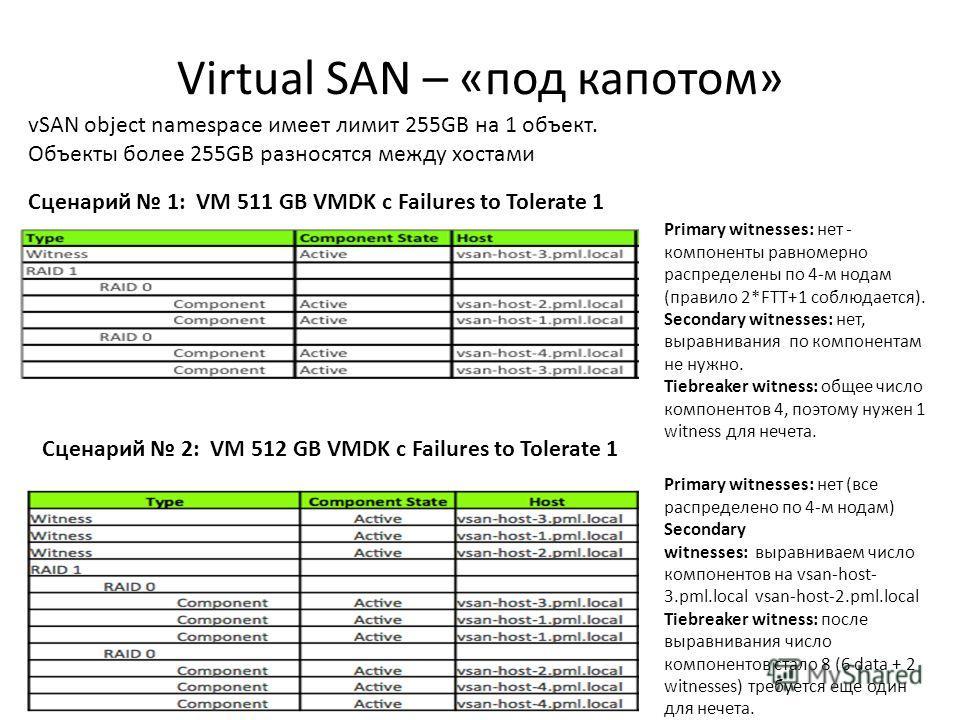 Virtual SAN – «под капотом» 50 Primary witnesses: нет (все распределено по 4-м нодам) Secondary witnesses: выравниваем число компонентов на vsan-host- 3.pml.local vsan-host-2.pml.local Tiebreaker witness: после выравнивания число компонентов стало 8