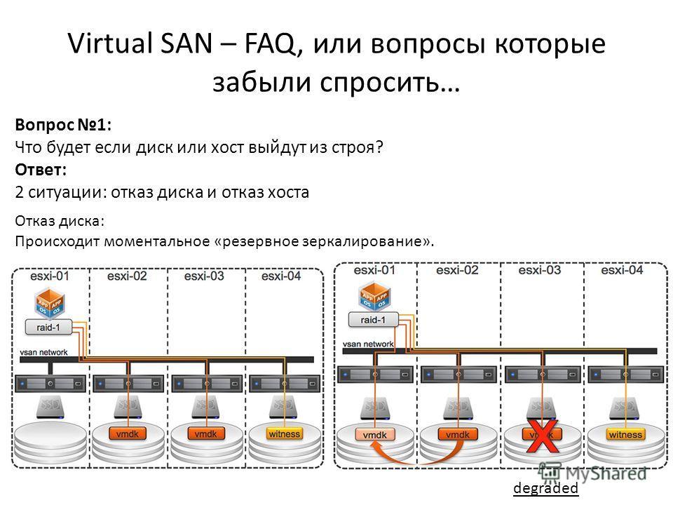 Virtual SAN – FAQ, или вопросы которые забыли спросить… 61 Вопрос 1: Что будет если диск или хост выйдут из строя? Ответ: 2 ситуации: отказ диска и отказ хоста degraded Отказ диска: Происходит моментальное «резервное зеркалирование».