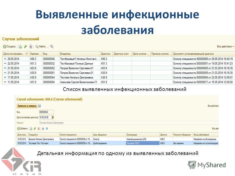 Выявленные инфекционные заболевания Список выявленных инфекционных заболеваний Детальная информация по одному из выявленных заболеваний
