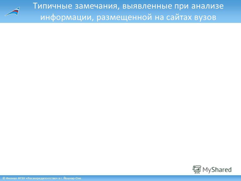 © Филиал ФГБУ «Росаккредагентство» в г. Йошкар-Оле Типичные замечания, выявленные при анализе информации, размещенной на сайтах вузов