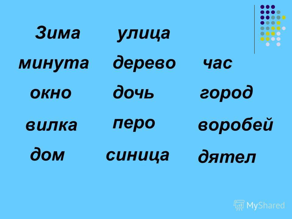 Зимаулица часминутадерево городдочьокно воробей перо вилка домсиница дятел