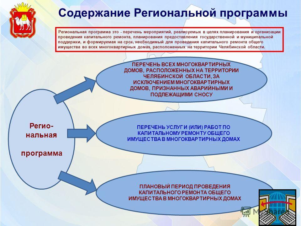 Содержание Региональной программы Региональная программа это - перечень мероприятий, реализуемых в целях планирования и организации проведения капитального ремонта, планирования предоставления государственной и муниципальной поддержки, и формируемая