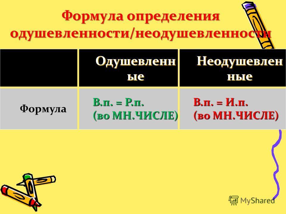 Формула определения одушевленности/неодушевленности Одушевленн ые Неодушевлен ные Формула В.п. = Р.п. (во МН.ЧИСЛЕ) В.п. = И.п. (во МН.ЧИСЛЕ)