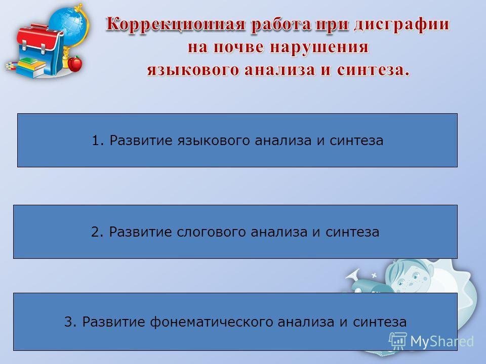 1. Развитие языкового анализа и синтеза 2. Развитие слогового анализа и синтеза 3. Развитие фонематического анализа и синтеза