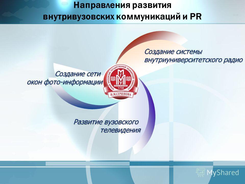Направления развития внутривузовских коммуникаций и PR Создание сети окон фото-информации Создание системы внутриуниверситетского радио Развитие вузовского телевидения