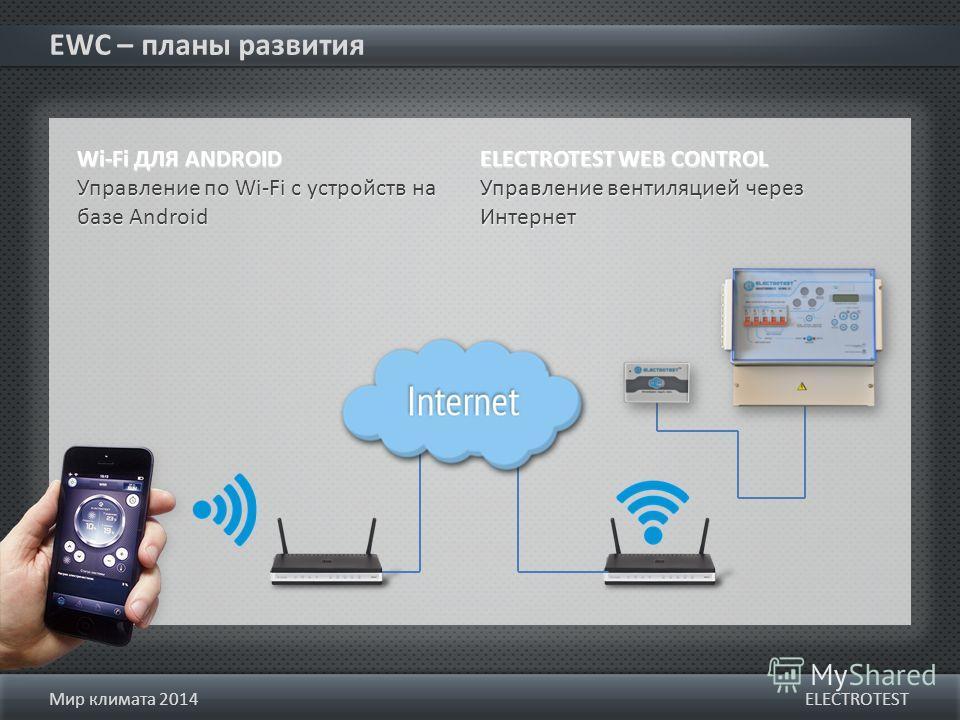 EWC – планы развития ELECTROTESTМир климата 2014 Wi-Fi ДЛЯ ANDROID Управление по Wi-Fi с устройств на базе Android Wi-Fi ДЛЯ ANDROID Управление по Wi-Fi с устройств на базе Android ELECTROTEST WEB CONTROL Управление вентиляцией через Интернет ELECTRO