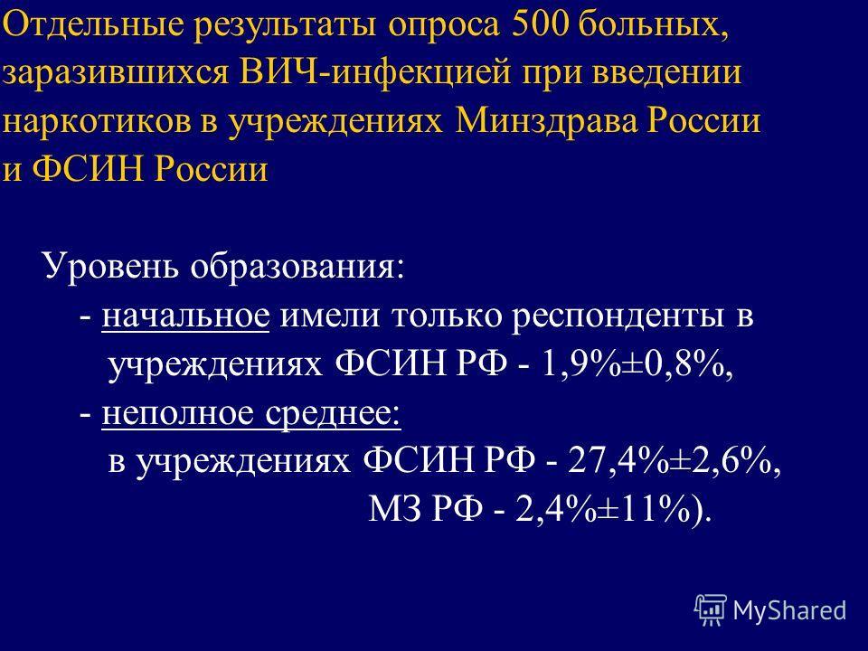 Отдельные результаты опроса 500 больных, заразившихся ВИЧ-инфекцией при введении наркотиков в учреждениях Минздрава России и ФСИН России Уровень образования: - начальное имели только респонденты в учреждениях ФСИН РФ - 1,9%±0,8%, - неполное среднее:
