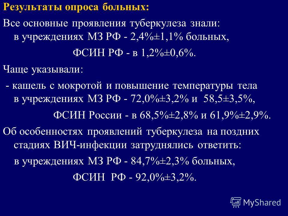 Результаты опроса больных: Все основные проявления туберкулеза знали: в учреждениях МЗ РФ - 2,4%±1,1% больных, ФСИН РФ - в 1,2%±0,6%. Чаще указывали: - кашель с мокротой и повышение температуры тела в учреждениях МЗ РФ - 72,0%±3,2% и 58,5±3,5%, ФСИН