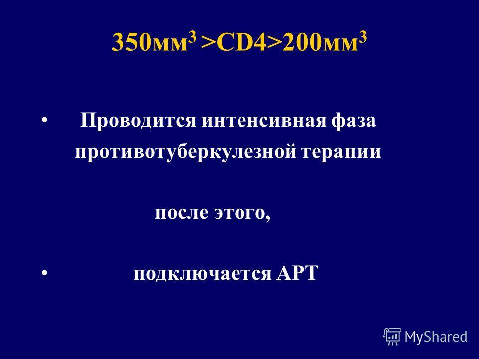 350 мм 3 >СD4>200 мм 3 Проводится интенсивная фаза противотуберкулезной терапии после этого, подключается АРТ