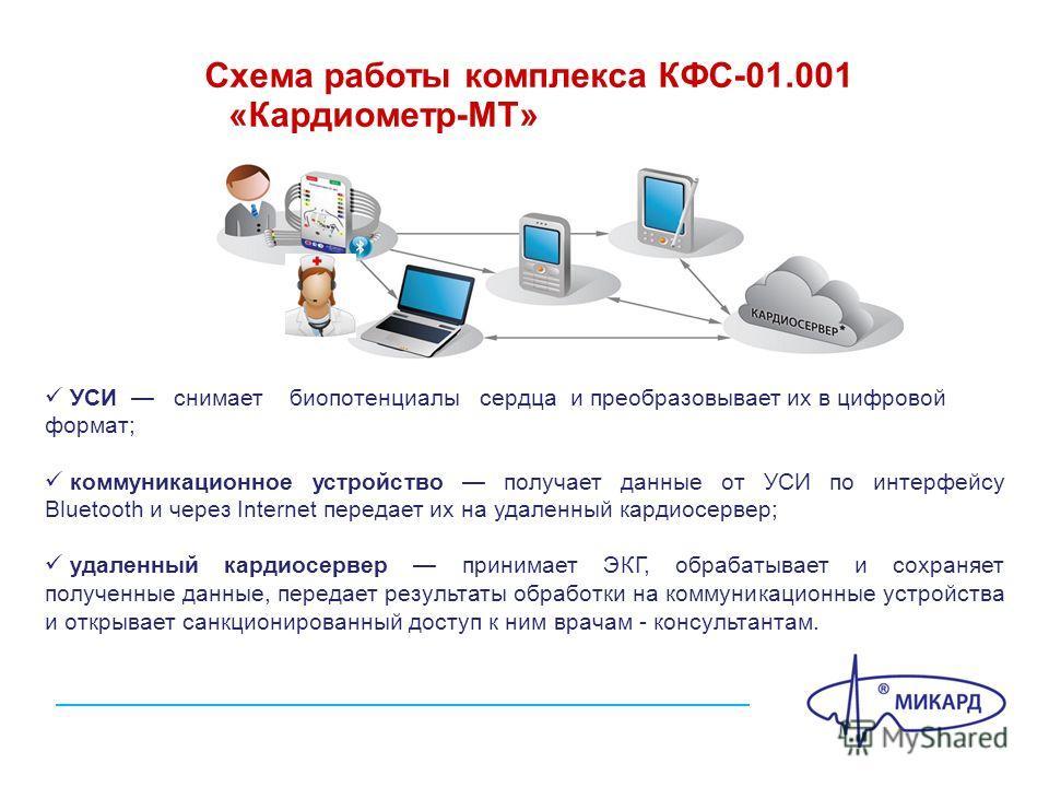 Схема работы комплекса КФС-01.001 «Кардиометр-МТ» УСИ снимает биопотенциалы сердца и преобразовывает их в цифровой формат; коммуникационное устройство получает данные от УСИ по интерфейсу Bluetooth и через Internet передает их на удаленный кардиосерв