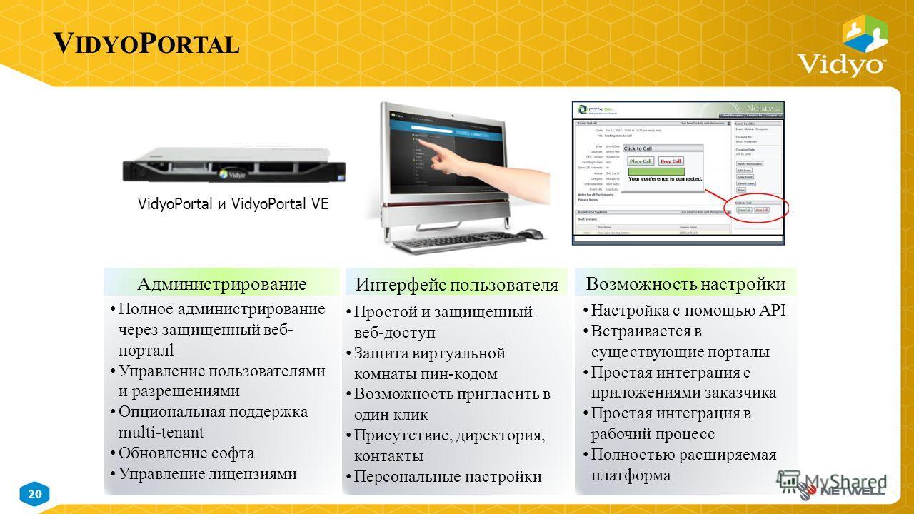 20 November 9, 2014 Vidyo Proprietary Confidential & Patent Pending Information V IDYO P ORTAL Администрирование Интерфейс пользователя Возможность настройки Полное администрирование через защищенный веб- порталl Управление пользователями и разрешени