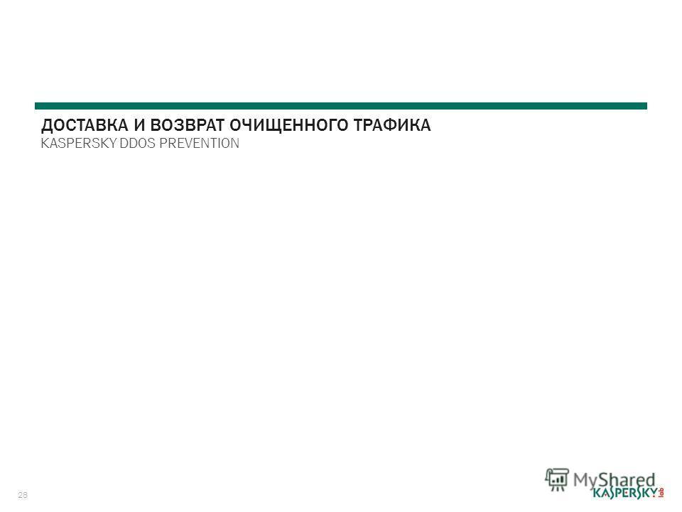28 ДОСТАВКА И ВОЗВРАТ ОЧИЩЕННОГО ТРАФИКА KASPERSKY DDOS PREVENTION