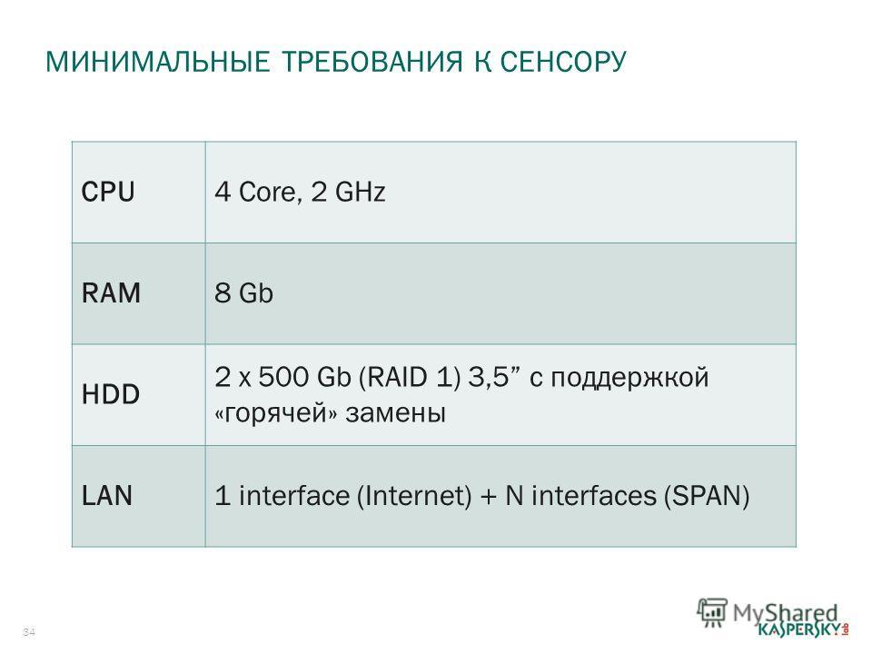 МИНИМАЛЬНЫЕ ТРЕБОВАНИЯ К СЕНСОРУ 34 CPU4 Core, 2 GHz RAM8 Gb HDD 2 x 500 Gb (RAID 1) 3,5 с поддержкой «горячей» замены LAN1 interface (Internet) + N interfaces (SPAN)