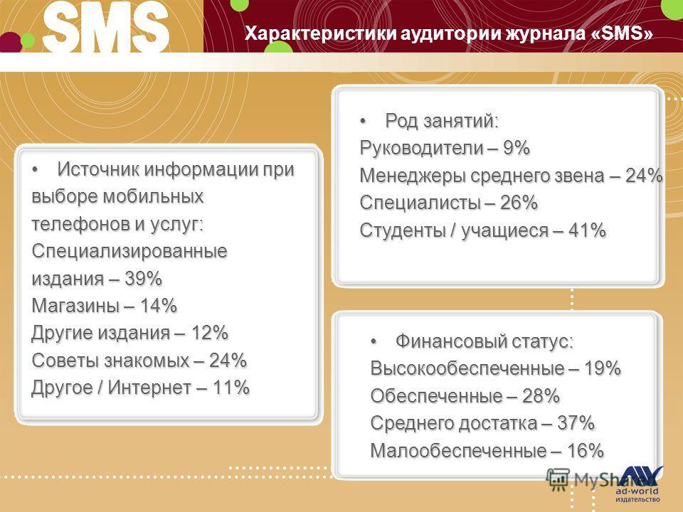 Характеристики аудитории журнала «SMS» Источник информации при Источник информации при выборе мобильных телефонов и услуг: Специализированные издания – 39% Магазины – 14% Другие издания – 12% Советы знакомых – 24% Другое / Интернет – 11% Род занятий: