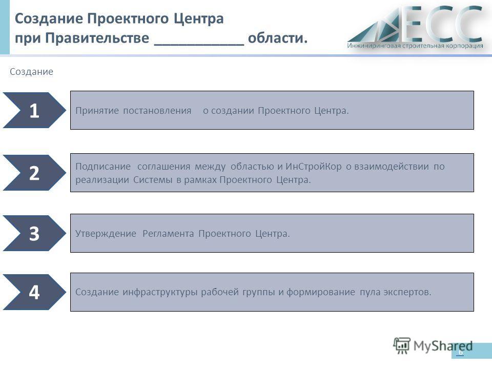 Создание 6 Создание Проектного Центра при Правительстве ___________ области. Принятие постановления о создании Проектного Центра. 1 Подписание соглашения между областью и Ин СтройКор о взаимодействии по реализации Системы в рамках Проектного Центра.
