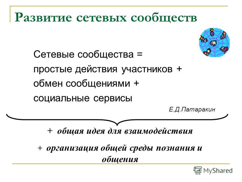 Развитие сетевых сообществ Сетевые сообщества = простые действия участников + обмен сообщениями + социальные сервисы Е.Д.Патаракин + общая идея для взаимодействия + организация общей среды познания и общения