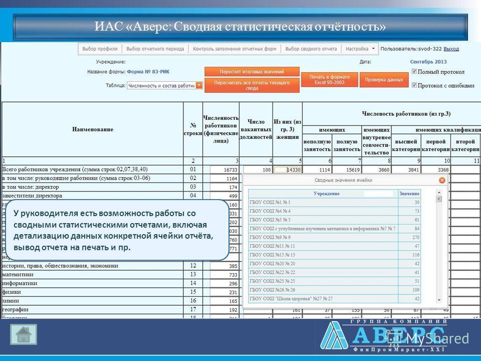 ИАС «Аверс: Сводная статистическая отчётность» У руководителя есть возможность работы со сводными статистическими отчетами, включая детализацию данных конкретной ячейки отчёта, вывод отчета на печать и пр.