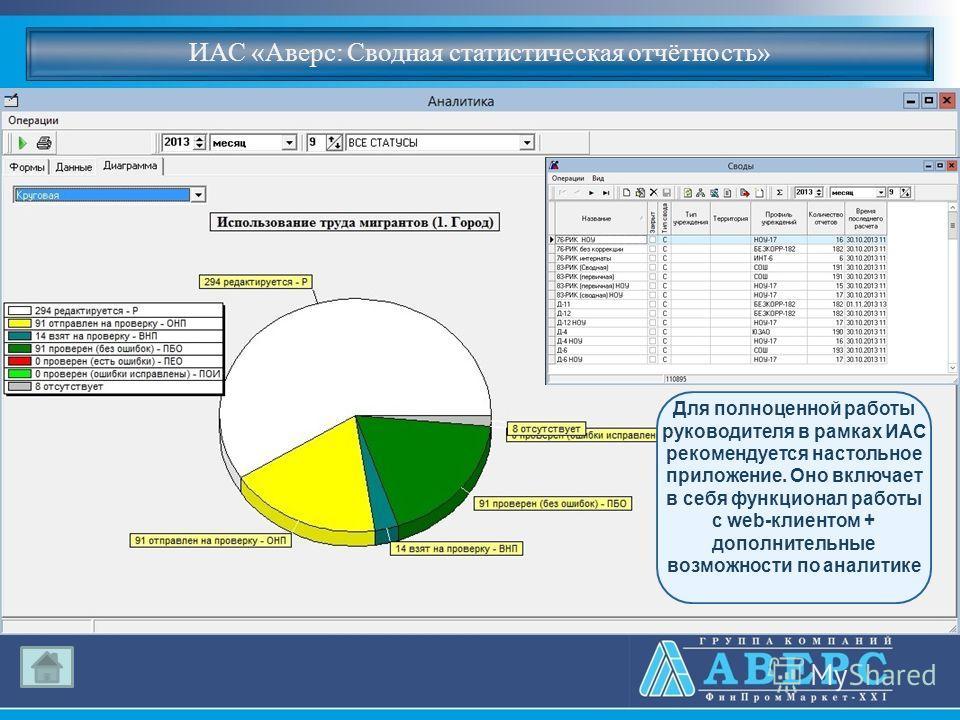 ИАС «Аверс: Сводная статистическая отчётность» Для полноценной работы руководителя в рамках ИАС рекомендуется настольное приложение. Оно включает в себя функционал работы с web-клиентом + дополнительные возможности по аналитике