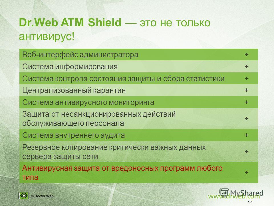 Dr.Web ATM Shield это не только антивирус! 14 Веб-интерфейс администратора+ Система информирования+ Система контроля состояния защиты и сбора статистики+ Централизованный карантин+ Система антивирусного мониторинга+ Защита от несанкционированных дейс