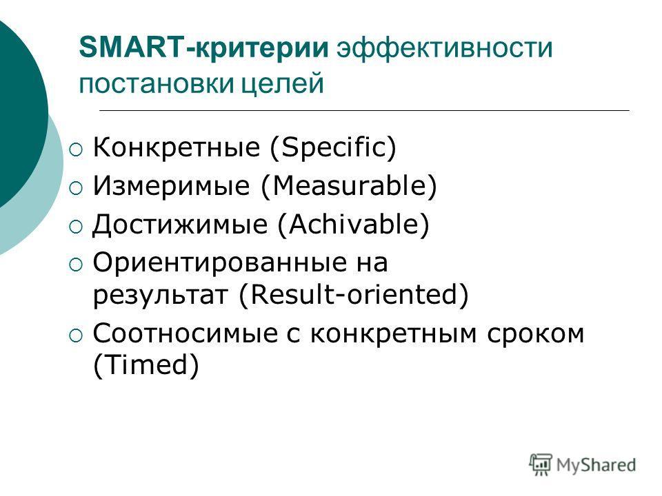 SMART-критерии эффективности постановки целей Конкретные (Specific) Измеримые (Measurable) Достижимые (Achivable) Ориентированные на результат (Result-oriented) Соотносимые с конкретным сроком (Timed)