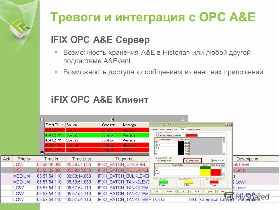 © ИНДАСОФТ 2008 Тревоги и интеграция с OPC A&E IFIX OPC A&E Сервер Возможность хранения А&E в Historian или любой другой подсистеме A&Event Возможность доступа к сообщениям из внешних приложений iFIX OPC A&E Клиент