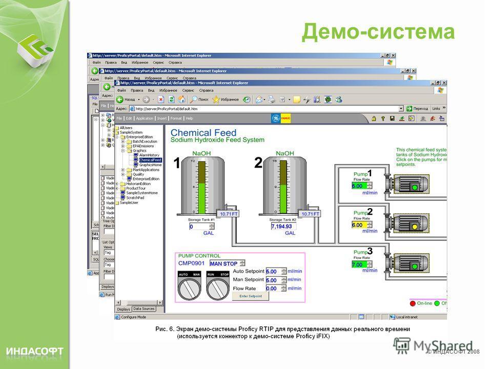 © ИНДАСОФТ 2008 Демо-система