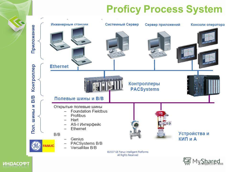 © ИНДАСОФТ 2008 Proficy Process System