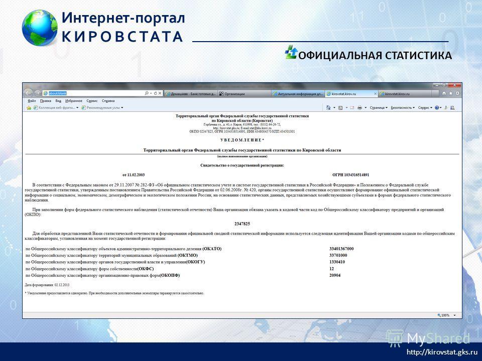 ОФИЦИАЛЬНАЯ СТАТИСТИКА Интернет-портал КИРОВСТАТА http://kirovstat.gks.ru