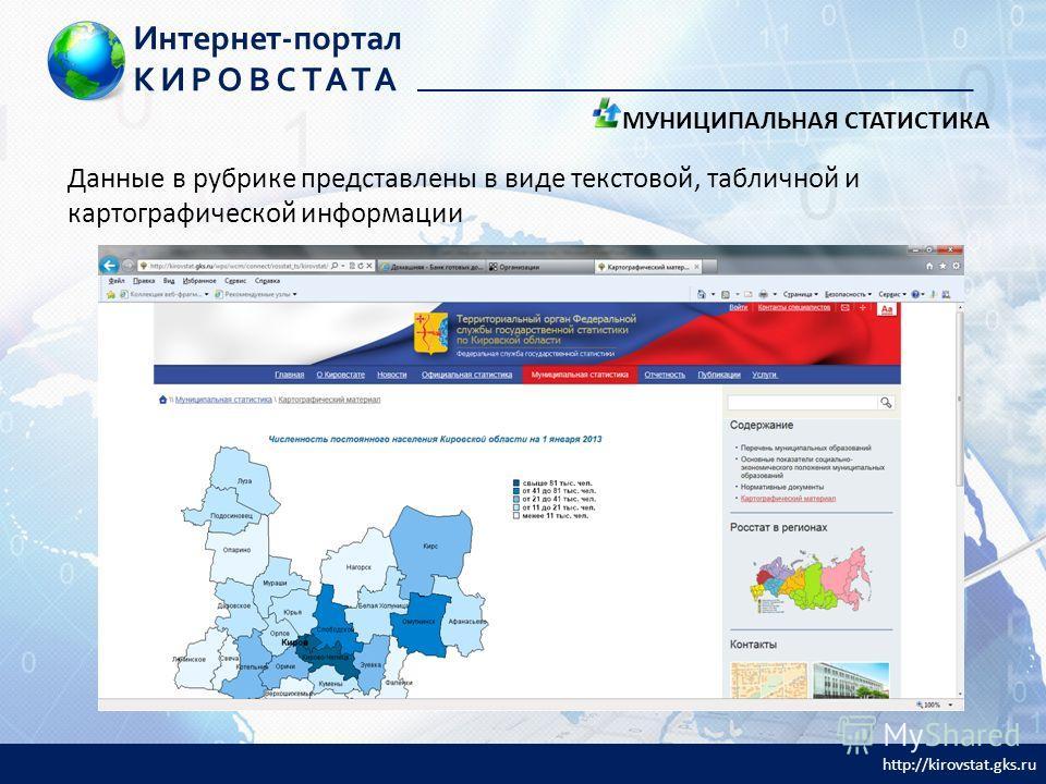 МУНИЦИПАЛЬНАЯ СТАТИСТИКА Данные в рубрике представлены в виде текстовой, табличной и картографической информации Интернет-портал КИРОВСТАТА http://kirovstat.gks.ru