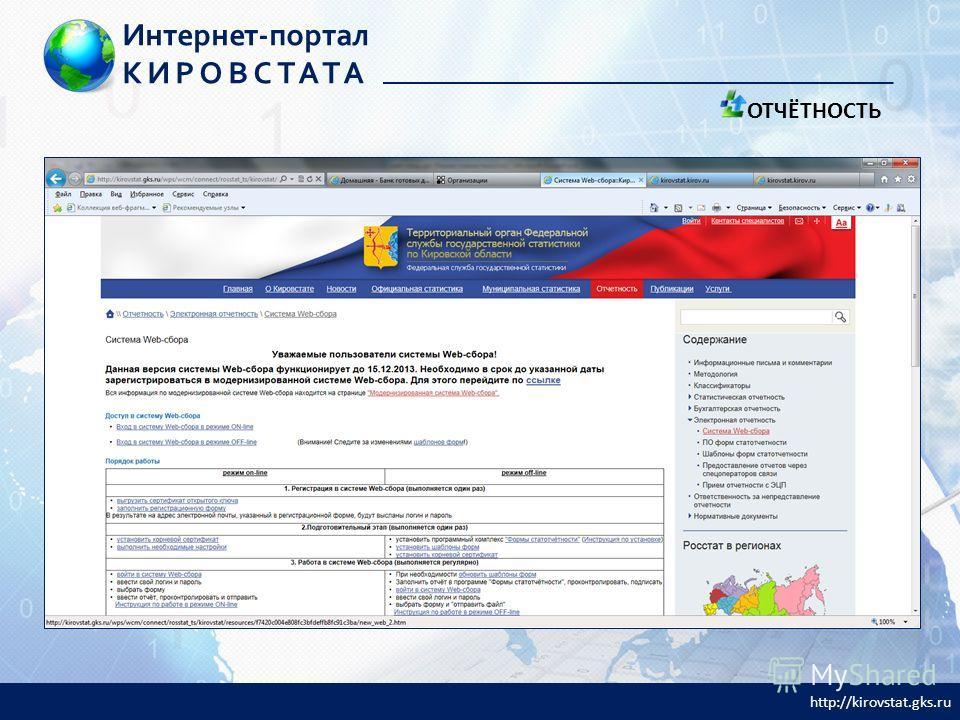 ОТЧЁТНОСТЬ Интернет-портал КИРОВСТАТА http://kirovstat.gks.ru