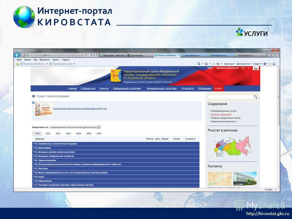 http://kirovstat.gks.ru УСЛУГИ