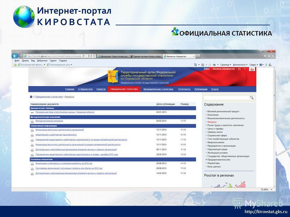 http://kirovstat.gks.ru ОФИЦИАЛЬНАЯ СТАТИСТИКА Интернет-портал КИРОВСТАТА