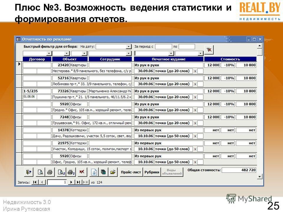 Недвижимость 3.0 Ирина Рутковская 25 Плюс 3. Возможность ведения статистики и формирования отчетов.