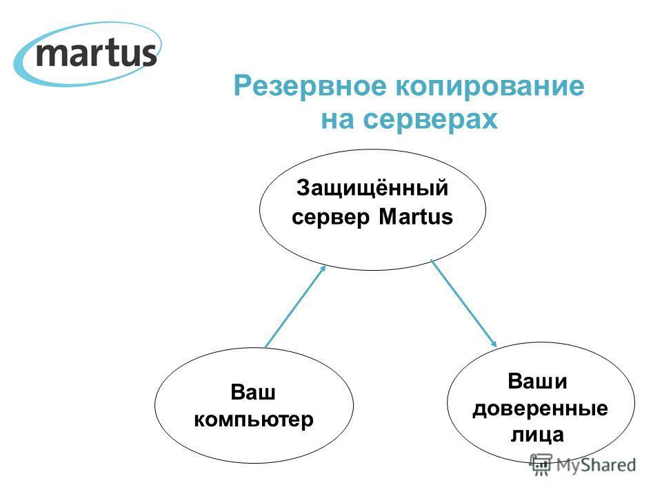 Резервное копирование на серверах Защищённый сервер Martus Ваши доверенные лица Ваш компьютер